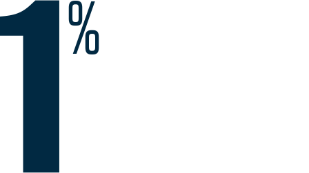 1% Cash Back Debit 1