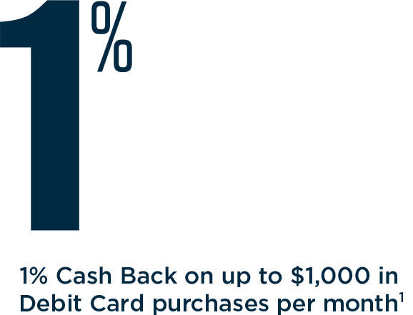 1% Cash Back Debit 1, 1% cash back on up to $1000 in Debit Card purchases per month. 1