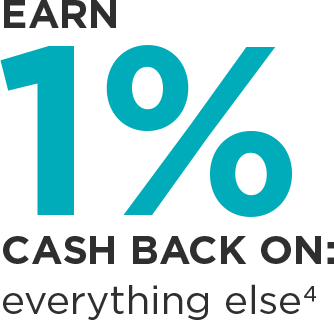 5% Cash Back at: Amazon and Bookstores